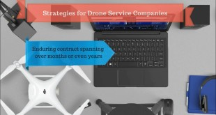 Ultimate Guide to Drone Applications-Construction Industry – Strategies for Drone Service Companies