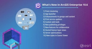 What's New in ArcGIS Enterprise 10.6