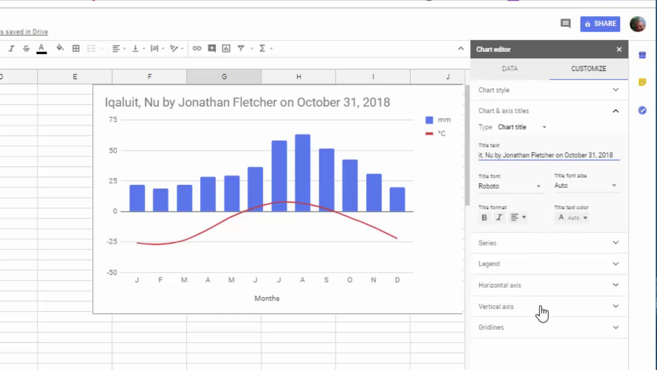 how to make a climate graph in google sheets 2018